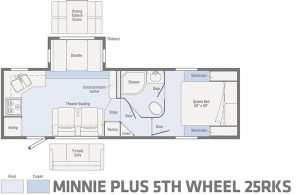 planta-Minnie-Plus-25RKS